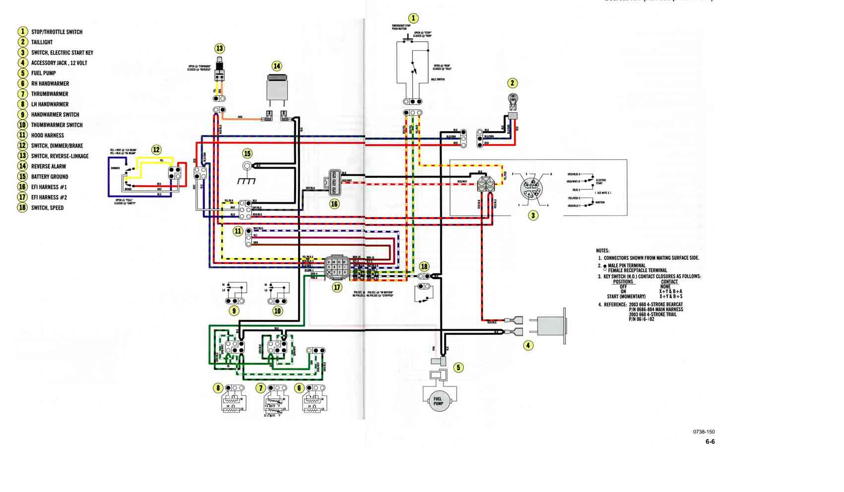arctic cat t660 wiring diagram schematic diagrams