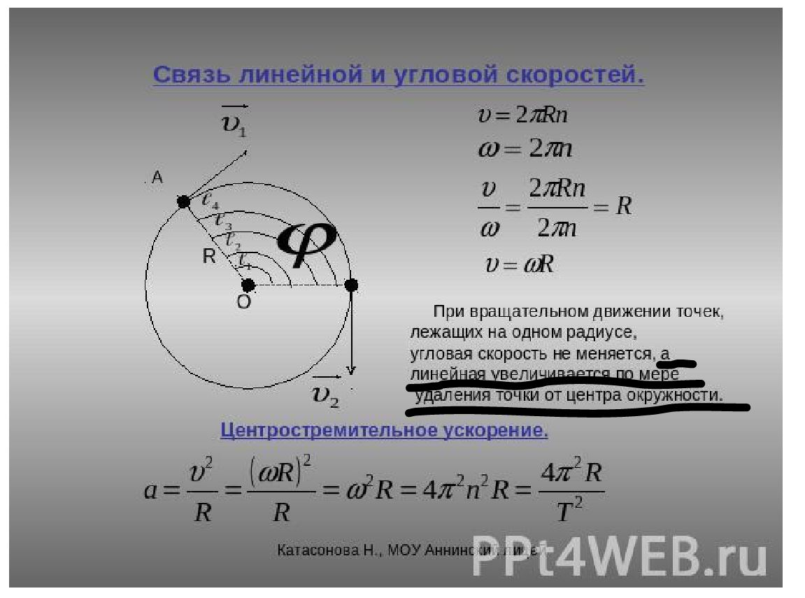 Физика шпаргалки линейные и угловые скорости и ускорения