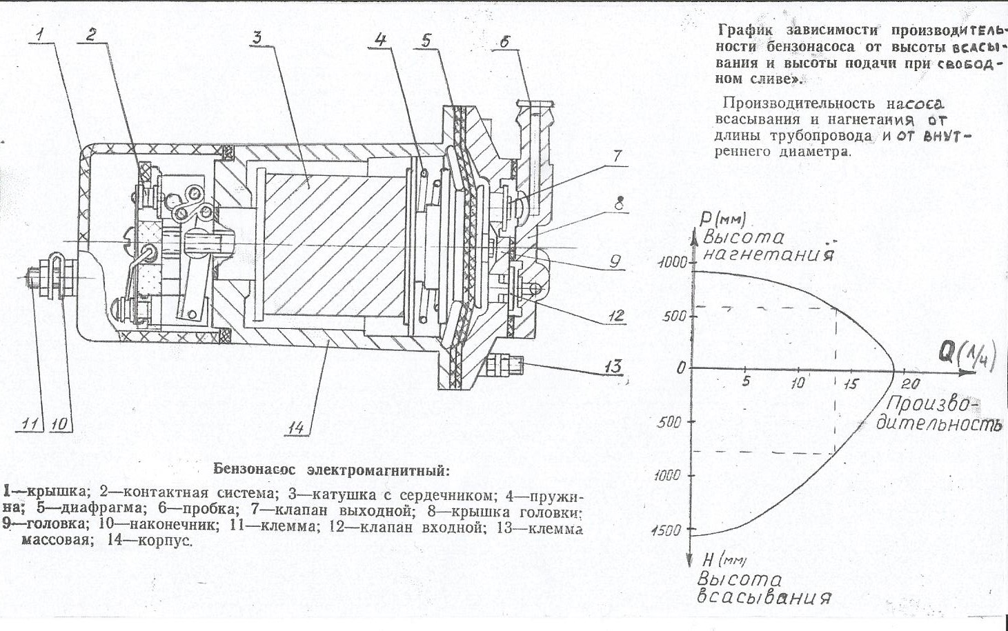 электрическая схема двигателя тула 200 м